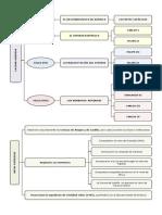 cono14edadmodernaesquemas-130926133038-phpapp01.pdf