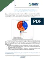 Estudio sobre habitos deportivos y actividad fisica en la Union Europea