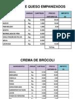 Costos Platillos Clase No. 2 Versión Corta