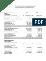 URC Financials