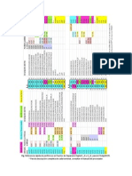 Configuracion Pines