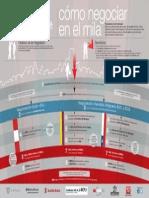 BVL Mila Infograf[1]