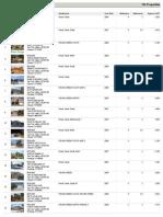 Pecan Creek Homes Pending and Sold October 2014