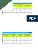 5. KPI 3