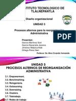 3. Procesos Alternos de Reorganizacion Administrativa