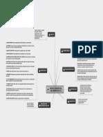 cap 2 marco conceptual de admon
