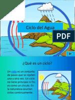 Ciclo Del Agua Power p