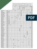 Liga Raid 2014 FAH Provisional 31-10-14.pdf