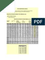 Formulaciòn y Evaluaciòn perfil riego