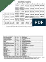 Academic Time Table - T - VI Doc