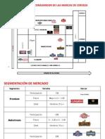Mercado Cerveza