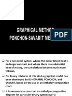 4 Ponchon Savarit Method
