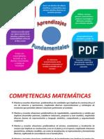 PROPUESTA DESDE SU ÁREA matematica.docx
