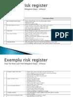 Exemplu Risk Register