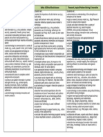 tech standards quick sheet