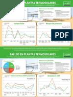 Infografic Failed Components ES