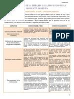 Tema 5 Del Cuaderno de Investigación (Psicología Social 2013)