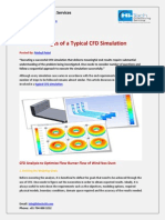 7 Stages of a Typical CFD Simulation