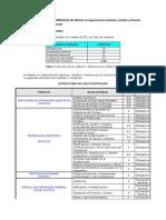 INFORMACIÓN Alumnos Máster en Ingeniería de Caminos C y P