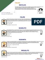 Historia de Mafalda