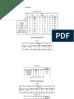 C15-Dell Database