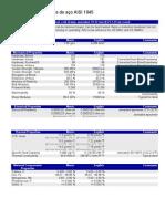 Anexo - Tratamento termico (AISI 1040)