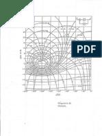 Graficas Para Diagrama Nichols