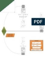 Coordenadas PDF