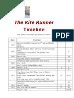 Pdf The Kite Runner Indonesia