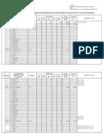 Buku Induk Kode Data Dan Wilayah
