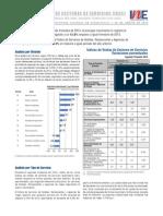 Ivss_indicadores Sector Servicios