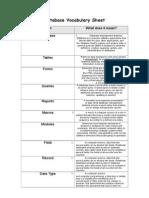 Database Vocabulary