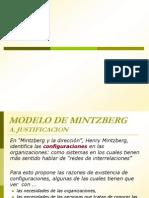 Modelo de Mintzberg