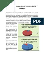Analisis de Las Encuestas Del Liceo Santa Librada