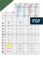 Midwest Challenge Schedule.teams14