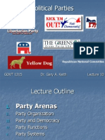 Political Parties - American Politics