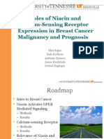 The Roles of Niacin and Calcium-Sensing Receptor Expression in Breast Cancer Malignancy and Prognosis