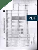 ipgm Sem 3 academic calendar