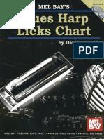 Blues Harp Licks Chart