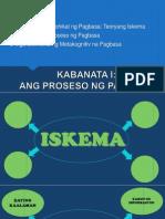 KABANATA I Ang Proseso Ng Pagbasa