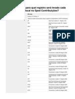 Protheus - Como identificar para qual registro será levado cada modelo de nota fiscal no Sped Contribuições?