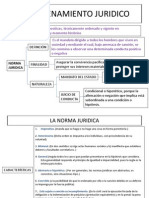 El  ORDENAMIENTO JURIDICO esquema.pptx