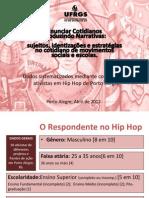 Devolução Hip Hop - Cotidianos Narrativas