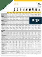 Tabletop Printer Product Matrix (All Printers)
