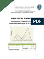 Desplazamiento de bandas y determinación espectrofotométrica del pKa de un indicador