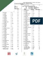 Resultados Completos Copa RL 2014