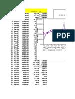 Crude Oil Price & Stock Market
