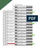 Cronograma de Actividades Señales y Sistemas