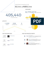 TweetReach Snapshot Report on #NBSLive