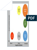 Case 2. Strategic Group Map